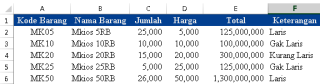 fungsi IF excel