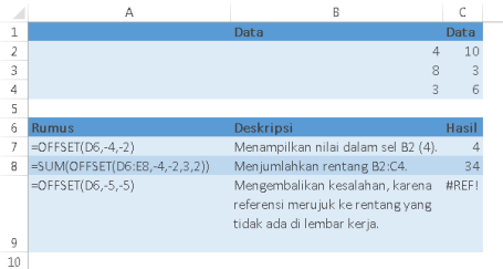 fungsi offset excel